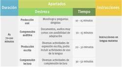 examen idiomas Nivel A1 de Español