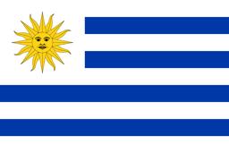 Tech Uruguay
